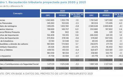 PROYECTO DE LEY DE PRESUPUESTO 2021 – ANÁLISIS DE LOS RECURSOS TRIBUTARIOS