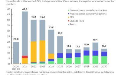OPERACIONES DE DEUDA PÚBLICA – AGOSTO 2020